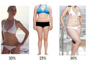 body-fat-percentage-pictures-female1-300x240